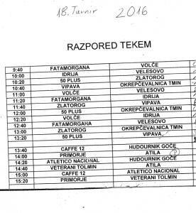 turnir 18.2016